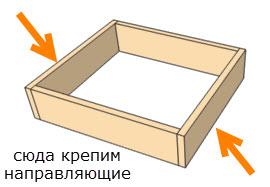 места крепления направляющих к ящику