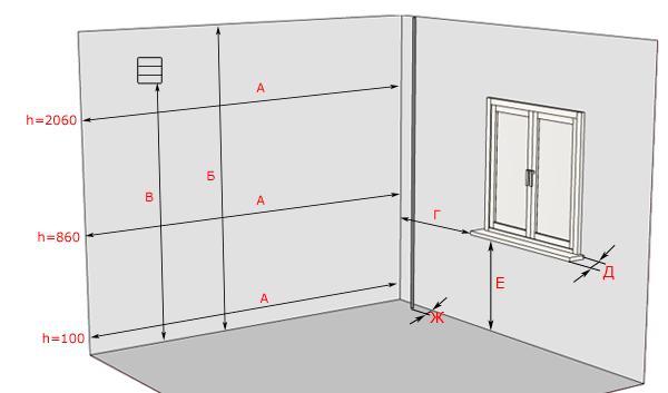 Схема замера кухонного помещения