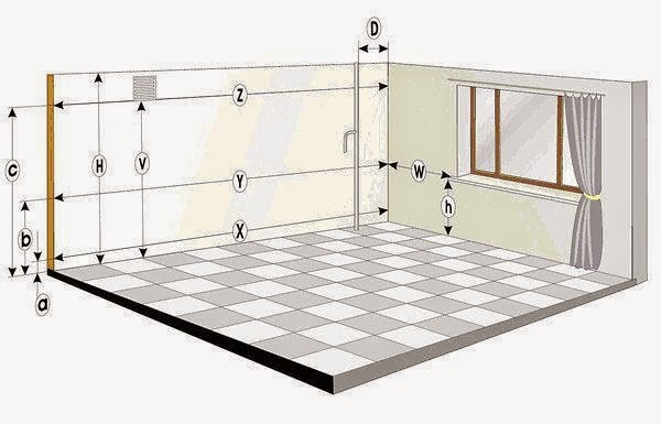 На какие размеры кухни надо обратить внимание