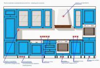 Схема расположения розеток и выключателей на кухне
