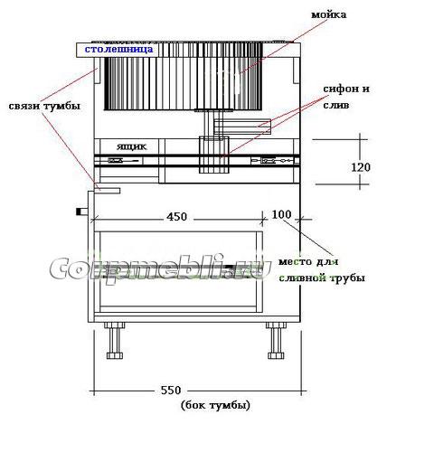 Чертеж выдвижного ящика для тумбы шириной 600 мм