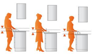 Какой должна быть высота кухни от пола до столешницы