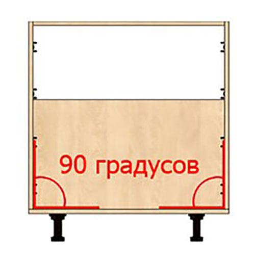 Ребра жесткости в корпусной мебели