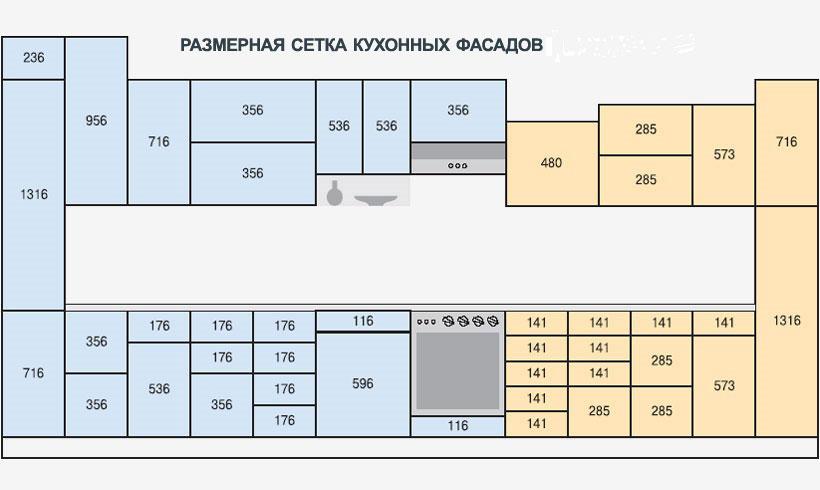 Размерная сетка кухонных фасадов