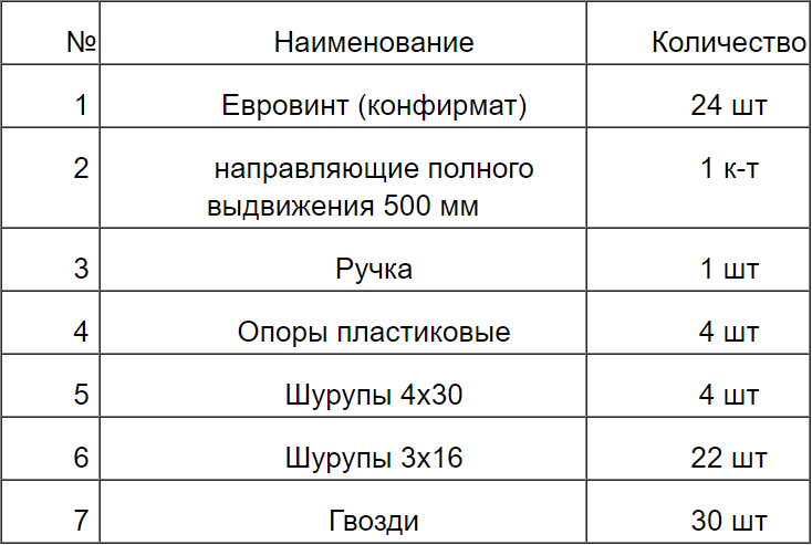 Список фурнитуры