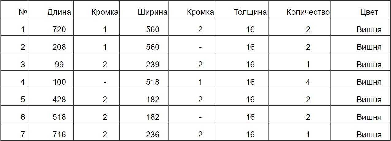 Список деталей из ЛДСП