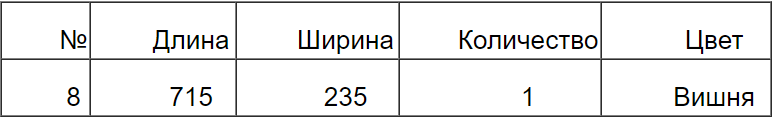 Список деталей из ЛДВП