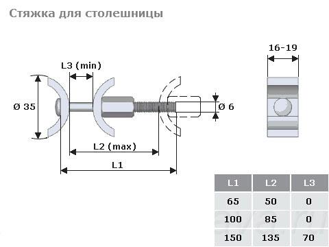 Размеры стяжки для соединения столешниц